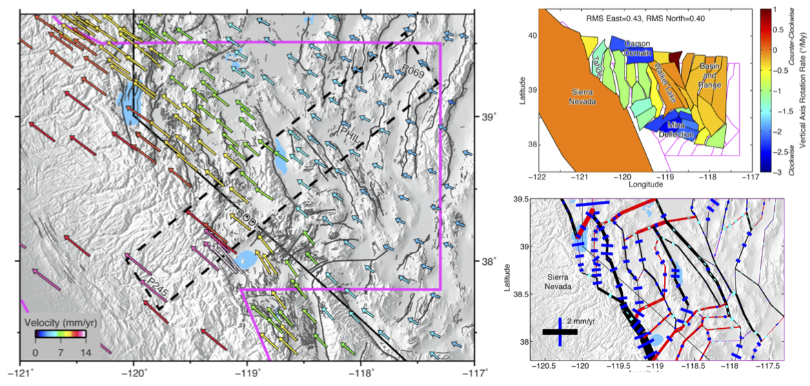 Central Walker Lane GPS velocities, blocks motions, and fault slip rates.